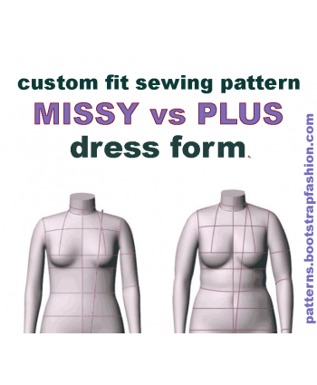 Exclusive! Curvy, Plus Size DIY Stuffed Dress Form Made To Measure Sewing Pattern.